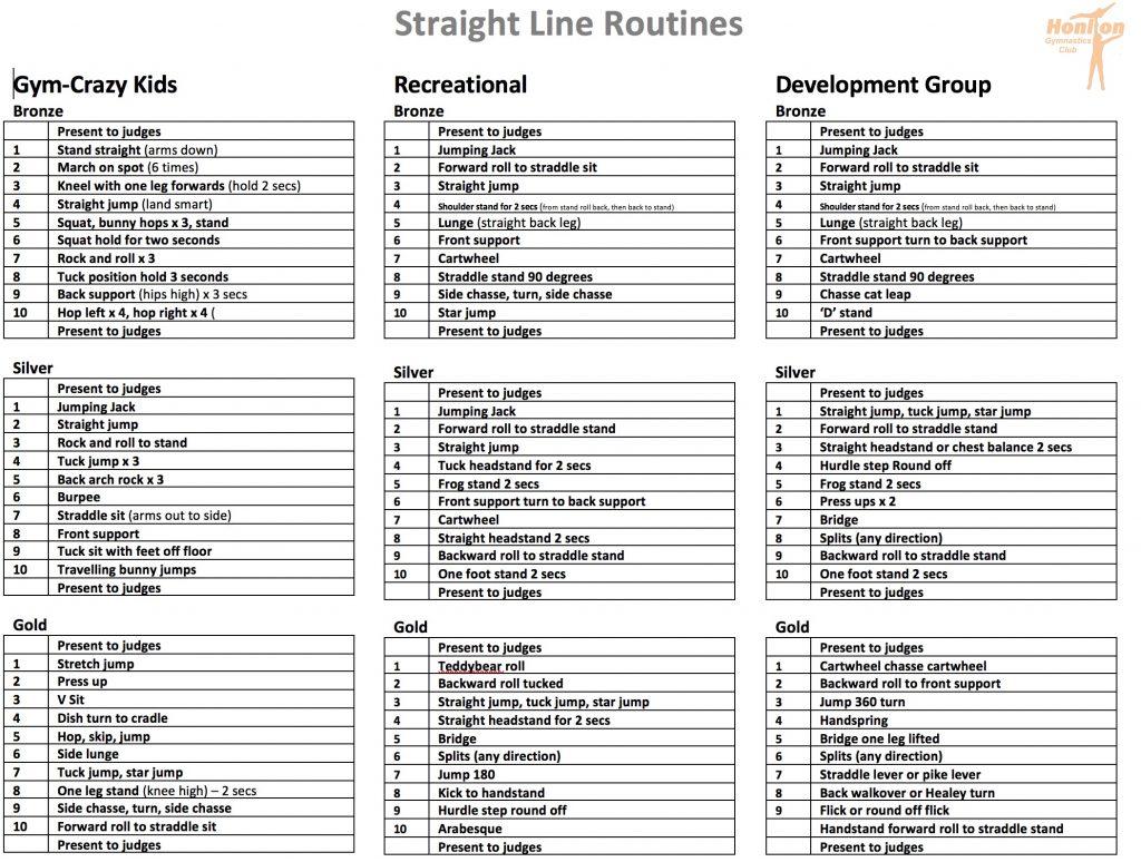 Straight-line routines at Honiton Gymnastics Club